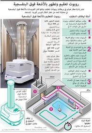 تكنولوجيا: روبوت تعقيم وتطهير بالأشعة فوق البنفسجية infographic