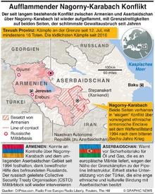 MILITÄR: Neuer Nagorny-Karabach Konflikt infographic