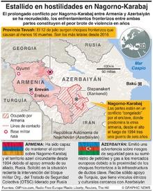 EJÉRCITOS: Recrudecimiento del conflicto Nagorno-Karabaj infographic