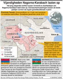 MILITARY: Conflict Nagorno-Karabach laait op infographic