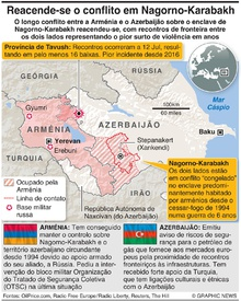 DEFESA: Reacende-se o conflito de Nagorno-Karabakh infographic