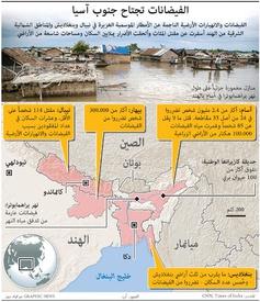 مناخ: الفيضانات دول تجتاح جنوب آسيا infographic