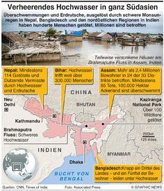 WETTER: Millionen fliehen vor Hochwasser in Südasien infographic