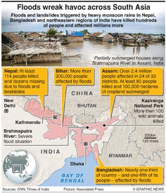 WEATHER: Millions displaced in South Asia floods infographic