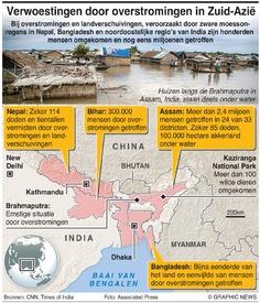 WEER: Miljoenen ontheemd door overstromingen in Zuid-Azië infographic