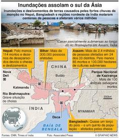 METEOROLOGIA: Milhões de deslocados pelas cheias no sul da Ásia infographic