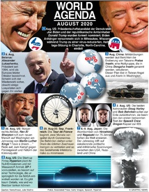 WORLD AGENDA: August 2020 infographic