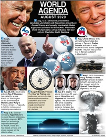 WORLD AGENDA: August 2020 (1) infographic