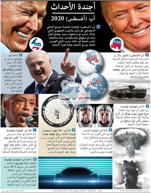 أجندة العالم - آب ٢٠٢٠ (1) infographic