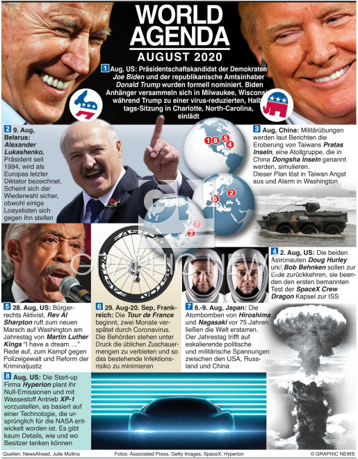 August 2020 infographic