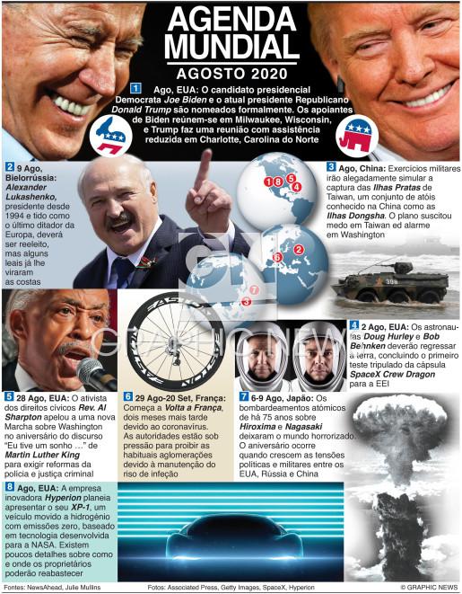 Agosto 2020 (1) infographic