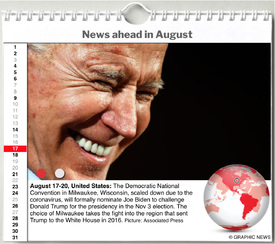 WORLD AGENDA: August 2020 interactive (1) infographic