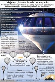 ESPACIO: Viaje en globo al borde del espacio infographic