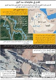 أفريقيا: تقدم في مفاوضات سد النيل infographic