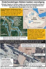 AFRIKA: Vooruitgang bij besprekingen over Nijldam infographic