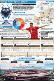 FUTEBOL: Retoma da Liga dos Campeões infographic