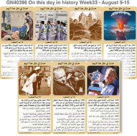 تاريخ: حدث في مثل هذا اليوم - ٩ - ١٥ آب - الأسبوع ٣٣ infographic
