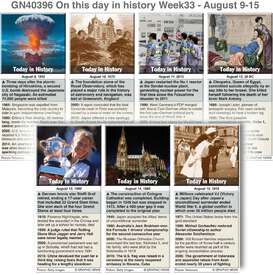 HISTORY: On this day August 9-15, 2020 (week 33) infographic