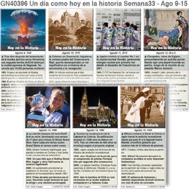 HISTORIA: Un día como hoy Agosto 9-15, 2020 (semana 33) infographic