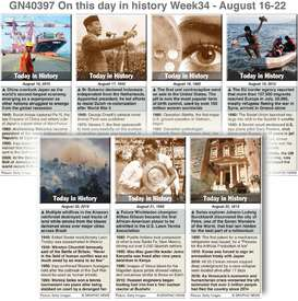 HISTORY: On this day August 16-22, 2020 (week 34) infographic
