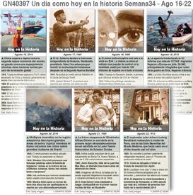 HISTORIA: Un día como hoy Agosto 16-22, 2020 (semana 34) infographic