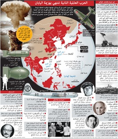 الذكرى الـ ٧٥ لانتهاء الحرب العالمية الثانية infographic