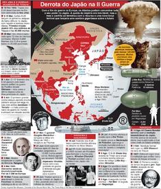 II GUERRA MUNDIAL: Vitória sobre o Japão põe fim à guerra infographic