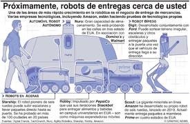 TECNOLOGÍA: Los robots de entregas pronto llegarán hasta su hogar infographic