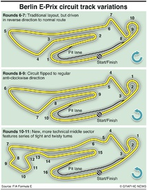 FORMULA E: Berlin E-Prix circuit track variations infographic
