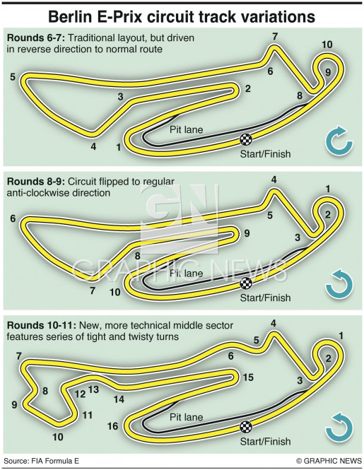 Berlin E-Prix circuit track variations infographic