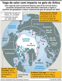 CLIMA: Vaga de calor afeta o gelo do Ártico infographic