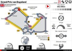 F1: GP van Engeland 2020 interactive infographic