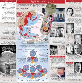 هيروشيما: السباق لبناء القنبلة الذرية infographic