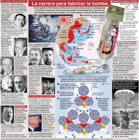 HIROSHIMA: La fabricación de la bomba infographic