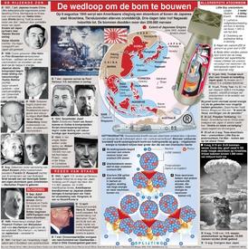 HIROSHIMA: Wedloop om de bom infographic