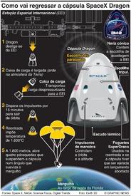 ESPAÇO: Como regressa a cápsula SpaceX Dragon infographic