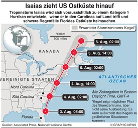 WETTER: Tropensturm Isaias infographic