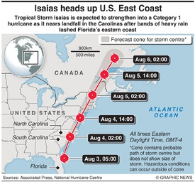 WEATHER: Tropical Storm Isaias infographic