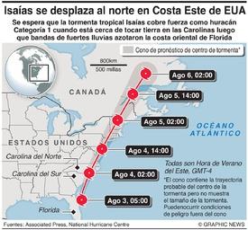 CLIMA: Tormenta tropical Isaías infographic