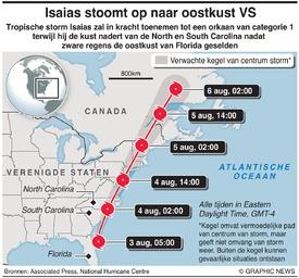 WEER: Tropische storm Isaias infographic