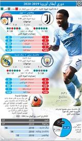 كرة قدم: دوري أبطال أوروبا - الـ ١٦ الأخيرة - الجولة الثانية - ٧ آب infographic