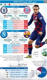 كرة قدم: دوري الأبطال - دور الـ ١٦ الأخيرة - الجولة الثانية - ٨ آب infographic