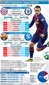 SOCCER: Champions League Last 16, 2nd leg, Aug 8 infographic
