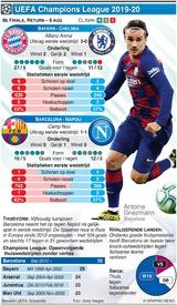 VOETBAL: Champions League 8e finale, return, 8 aug infographic