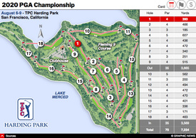 GOLF: PGA Championship interactive infographic