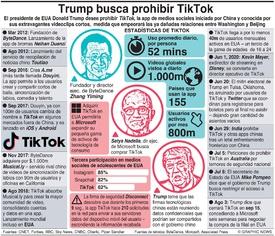 NEGOCIOS: Trump busca prohibir TikTok infographic
