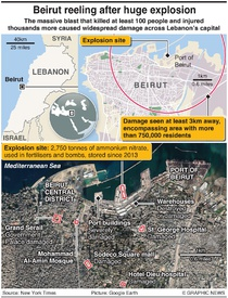 MIDDLE EAST: Lebanon explosion rocks capital Beirut infographic