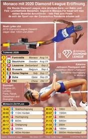 ATHLETICS: Diamond League bereit für Monaco infographic
