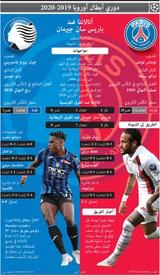 كرة قدم: دوري الأبطال = ربع النهائي - ١٢ آب infographic