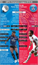 FUSSBALL: Champions League Viertelfinale Vorschau – Atalanta v PSG infographic